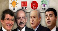 Les élections législatives organisées hier dans le pays ont permis d'élire un nouveau Parlement. Au pouvoir depuis 2002, l'AKP, soutenu officieusement par le président Recep Tayyip Erdoğan, enregistre avec 40,9% […]