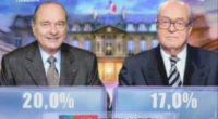 Cette question pourrait bien être dans la plupart des esprits après le premier tour des élections présidentielles du 23 avril 2017 en France.