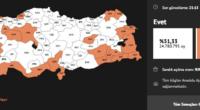 Dimanche 16 avril, les Turcs se sont rendus aux urnes dans le cadre du référendum sur les amendements de la Constitution. Après avoir dépouillé 99% des bulletins, le « oui […]
