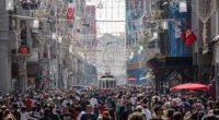 Le 1er février, l'Institut turc de la statistique (TÜİK) a annoncé que la Turquie comptait un peu plus de 82 millions d'habitants à la fin de l'année2018. Istanbul reste la […]