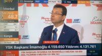 Dernière minute, les élections : d'après les derniers résultats annoncés ce matin par le Haut Conseil Électoral, le candidat de CHP au nom de l'Alliance du Peuple, M. Ekrem Imamoglu, […]