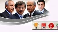 Voilà près d'une décennie que la gouvernance politique turque n'avait connu une telle incertitude. Le 7 juin dernier, l'AKP perdait une majorité absolue détenue depuis 2002 et une nouvelle famille […]